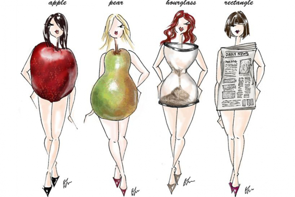 The Beginners Guide To Identifying Body Shapes How To Get The Most